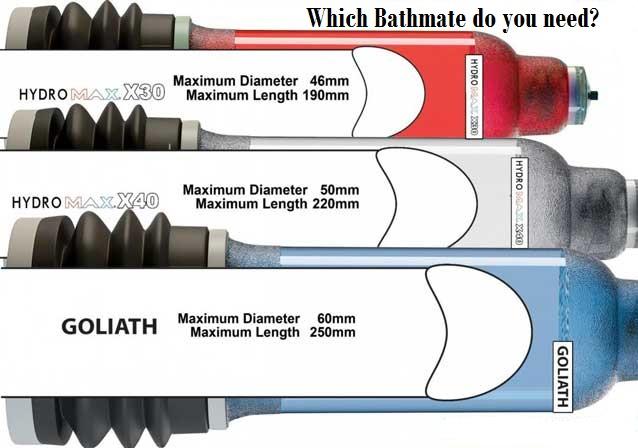 Bathmate-Hydromax-μετρήσεις