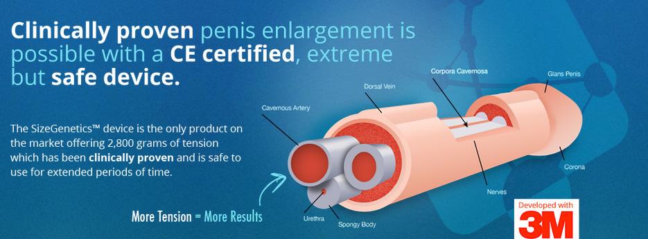 best-pene-extender