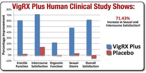 clínico-estudio-1